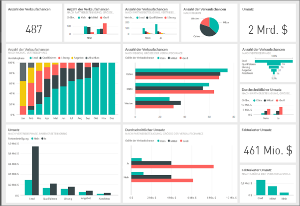 power-bi-dashboard