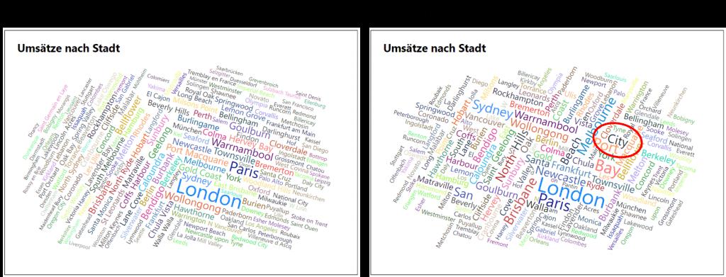 Word Cloud mit und ohne Wortisolierung